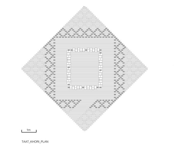TAAT_KHORI_plan
